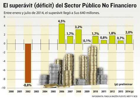 Info-Superavit-Sector-Publico_LRZIMA20141001_0008_11