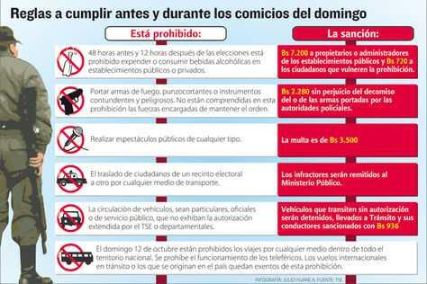 Información del Auto de Buen Gobierno - Elecciones Presidenciales Bolivia 2014.