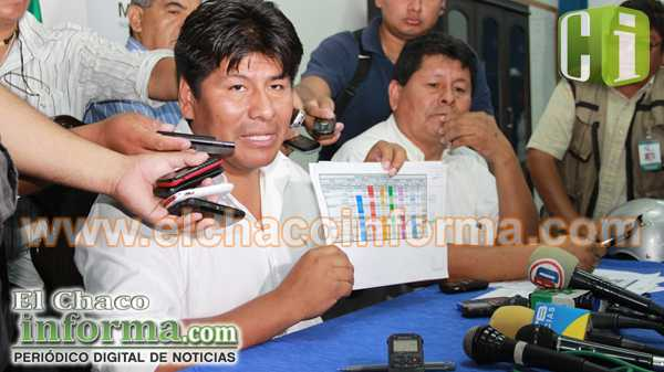 Marcial Rengifo evaluó los resultados de las elecciones a nivel Nacional y en el Gran Chaco.