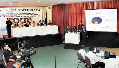 tribunal. Los vocales del Órgano Electoral presentan los resultados de los comicios generales, el 29. (FOTO: MIGUEL CARRASCO)