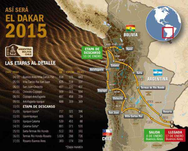 Recorrido del Dakar 2015.