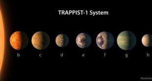 TRAPPIST-1: LO MÁS IMPORTANTE QUE HAY QUE SABER SOBRE EL NUEVO SISTEMA SOLAR DESCUBIERTO